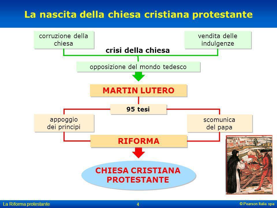 © Pearson Italia spa La Riforma protestante 4 La nascita della chiesa cristiana protestante 95 tesi CHIESA CRISTIANA PROTESTANTE appoggio dei principi