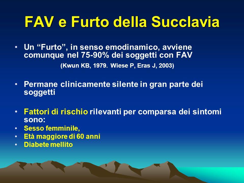 FAV e Furto della Succlavia Un Furto, in senso emodinamico, avviene comunque nel 75-90% dei soggetti con FAV (Kwun KB, 1979. Wiese P, Eras J, 2003) Pe