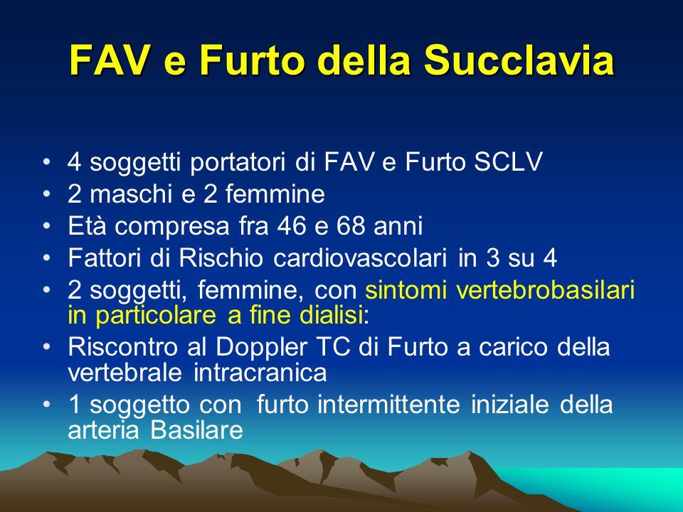 FAV e Furto della Succlavia 4 soggetti portatori di FAV e Furto SCLV 2 maschi e 2 femmine Età compresa fra 46 e 68 anni Fattori di Rischio cardiovasco