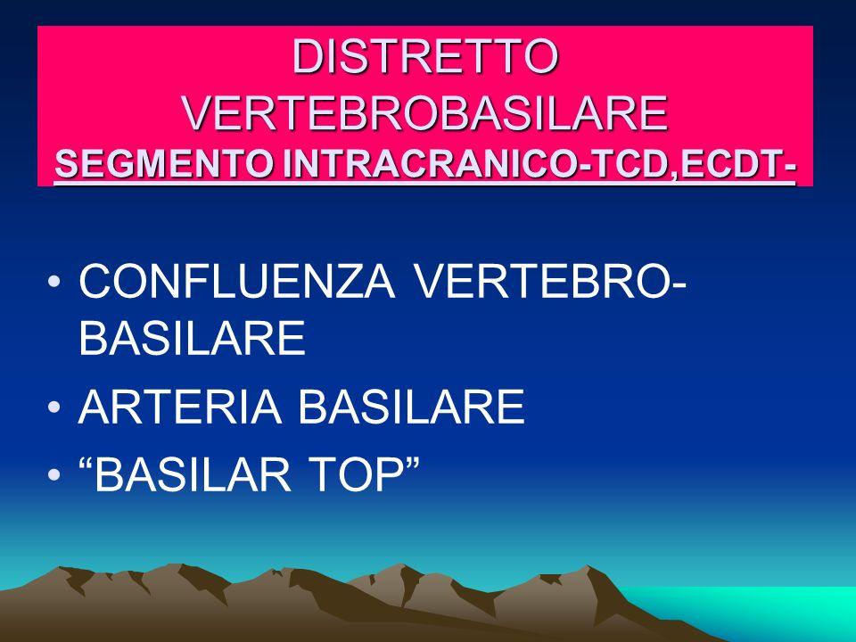 DISTRETTO VERTEBROBASILARE SEGMENTO INTRACRANICO-TCD,ECDT- CONFLUENZA VERTEBRO- BASILARE ARTERIA BASILARE BASILAR TOP