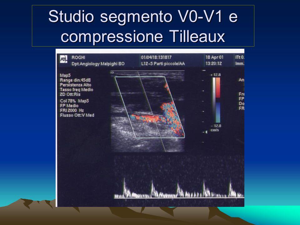 Studio segmento V0-V1 e compressione Tilleaux