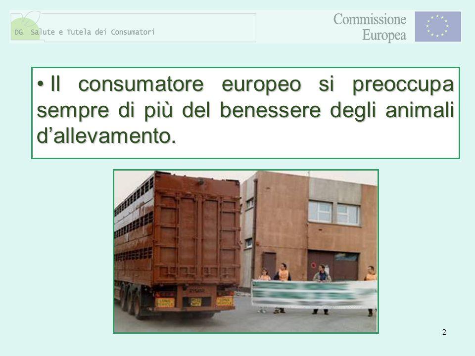 2 Il consumatore europeo si preoccupa sempre di più del benessere degli animali dallevamento. Il consumatore europeo si preoccupa sempre di più del be