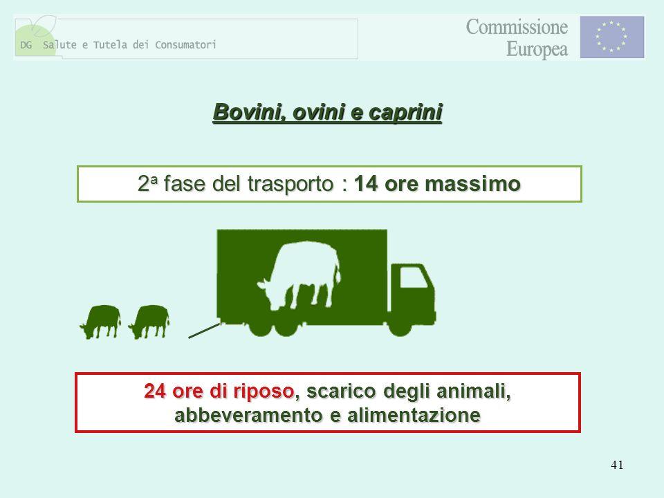 41 2 a fase del trasporto : 14 ore massimo 24 ore di riposo, scarico degli animali, abbeveramento e alimentazione Bovini, ovini e caprini