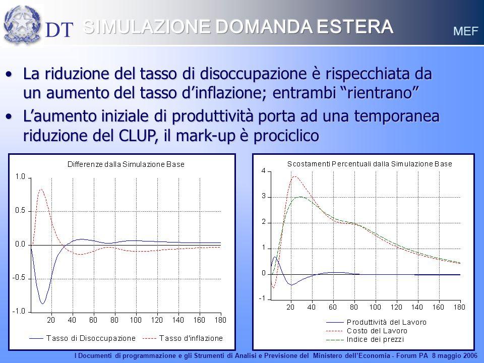 11 La riduzione del tasso di disoccupazione è rispecchiata da un aumento del tasso dinflazione; entrambi rientranoLa riduzione del tasso di disoccupaz