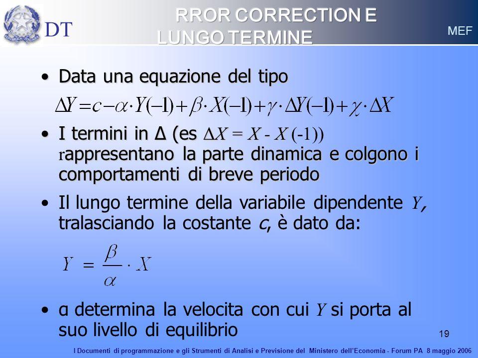 19 Data una equazione del tipoData una equazione del tipo I termini in Δ (es ΔX = X - X appresentano la parte dinamica e colgono i comportamenti di br