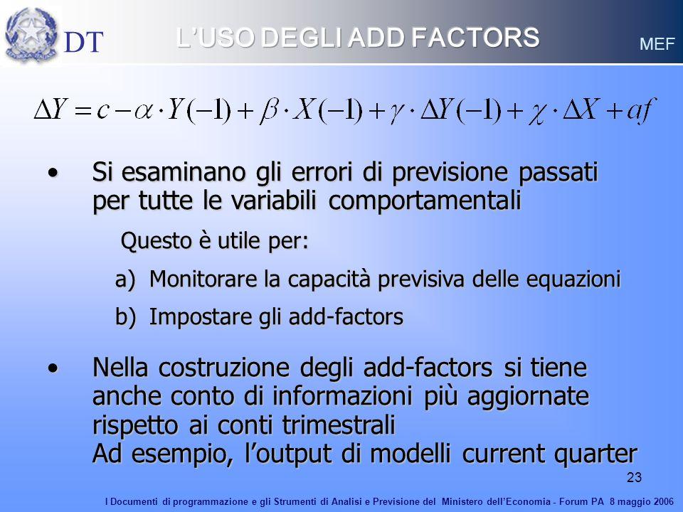 23 Si esaminano gli errori di previsione passati per tutte le variabili comportamentaliSi esaminano gli errori di previsione passati per tutte le vari