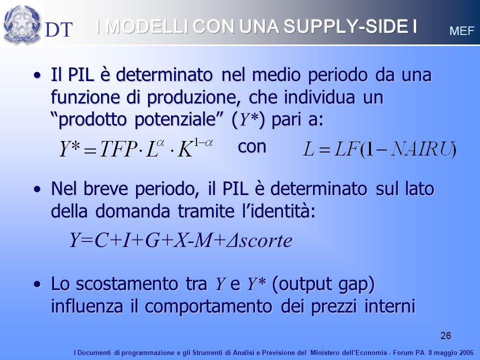 26 Il PIL è determinato nel medio periodo da una funzione di produzione, che individua un prodotto potenziale ( Y* ) pari a:Il PIL è determinato nel m