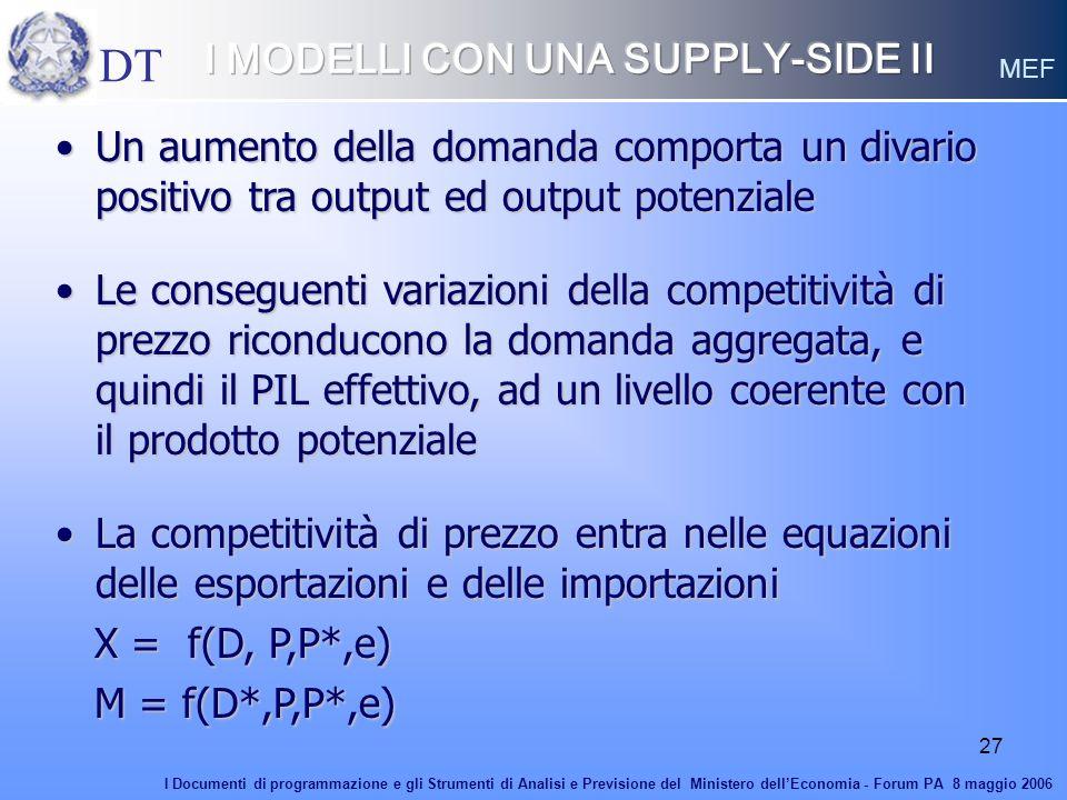 27 Un aumento della domanda comporta un divario positivo tra output ed output potenzialeUn aumento della domanda comporta un divario positivo tra outp