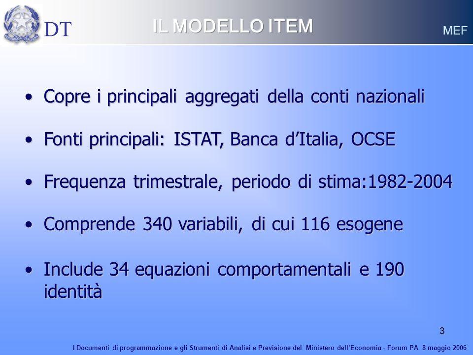 3 Copre i principali aggregati della conti nazionaliCopre i principali aggregati della conti nazionali Fonti principali: ISTAT, Banca dItalia, OCSEFon