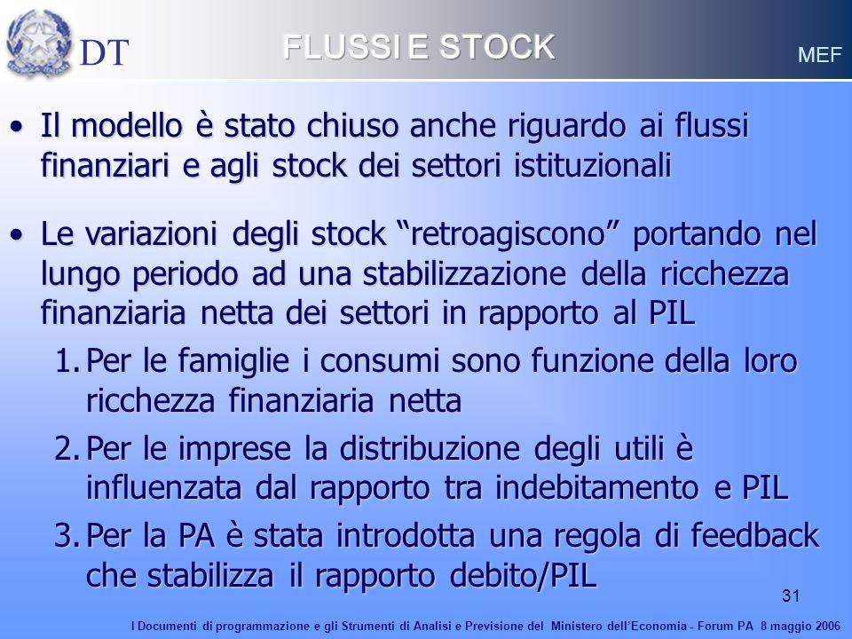 31 Il modello è stato chiuso anche riguardo ai flussi finanziari e agli stock dei settori istituzionaliIl modello è stato chiuso anche riguardo ai flu
