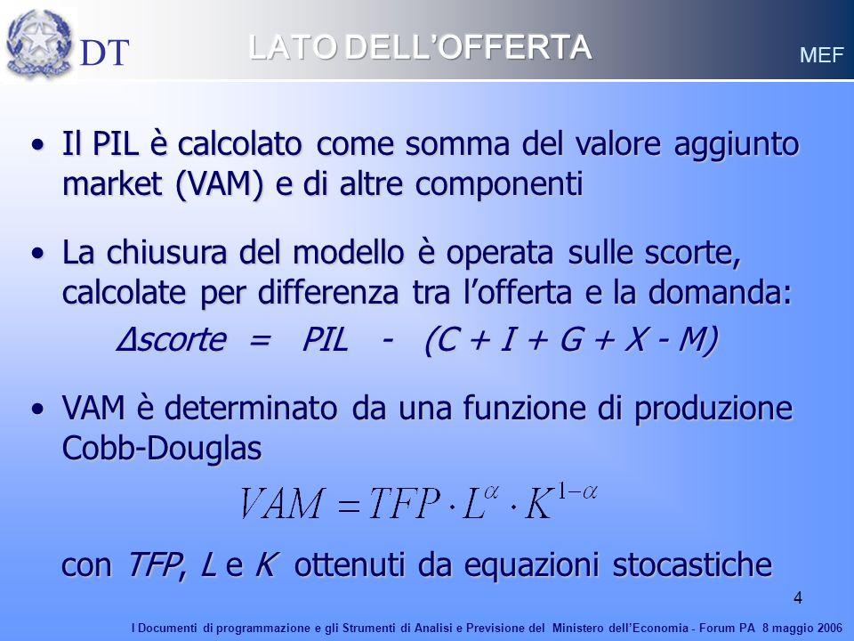 4 Il PIL è calcolato come somma del valore aggiunto market (VAM) e di altre componentiIl PIL è calcolato come somma del valore aggiunto market (VAM) e