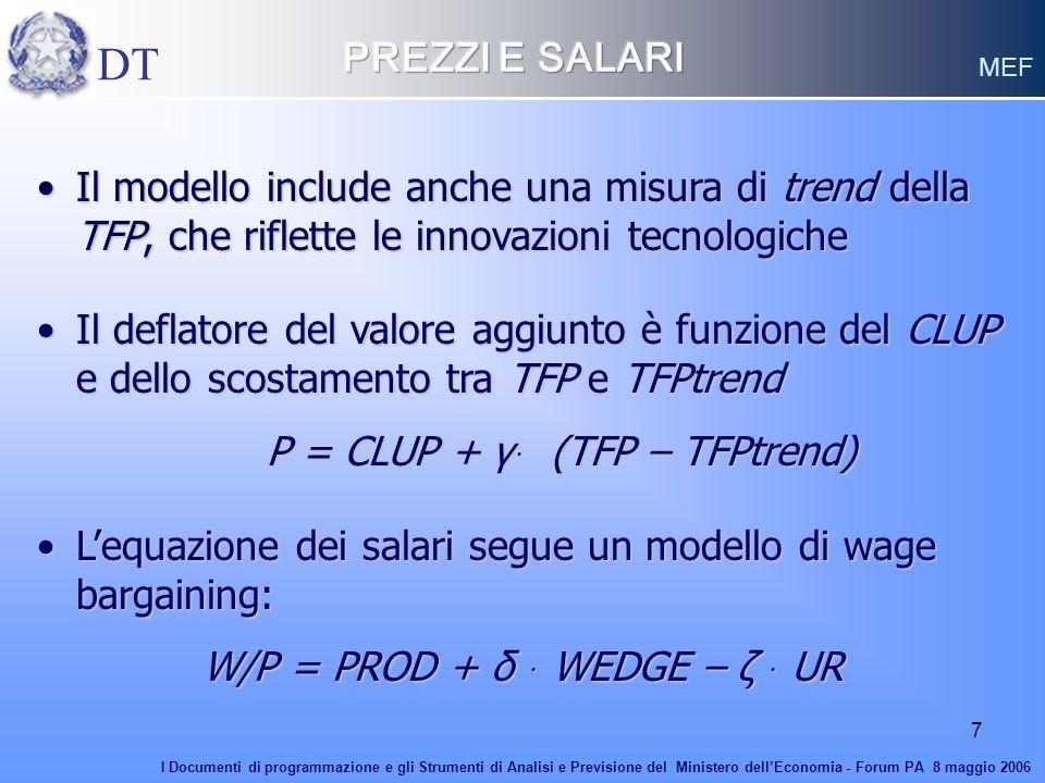 7 Il modello include anche una misura di trend della TFP, che riflette le innovazioni tecnologicheIl modello include anche una misura di trend della T