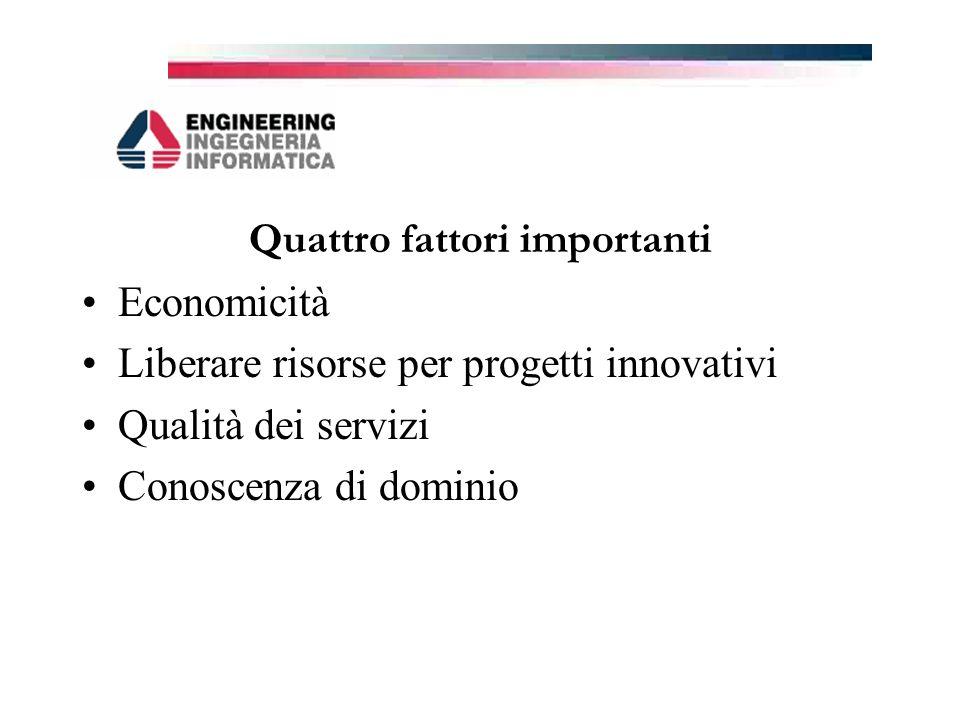 Quattro fattori importanti Economicità Liberare risorse per progetti innovativi Qualità dei servizi Conoscenza di dominio