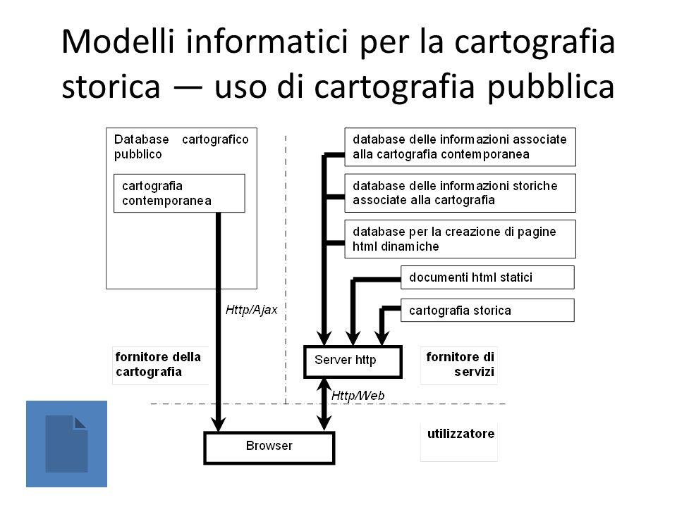 Modelli informatici per la cartografia storica uso di cartografia pubblica