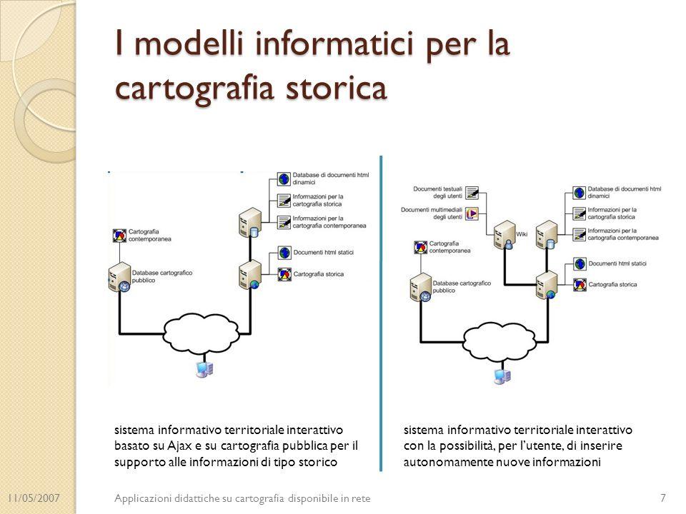 11/05/2007Applicazioni didattiche su cartografia disponibile in rete I modelli informatici per la cartografia storica 7 sistema informativo territoria