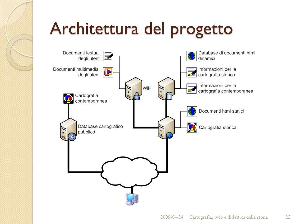 Architettura del progetto 2009-04-24Cartografia, web e didattica della storia22