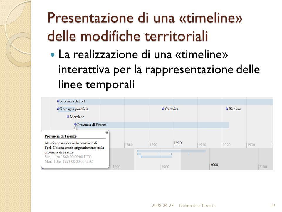 Presentazione di una «timeline» delle modifiche territoriali La realizzazione di una «timeline» interattiva per la rappresentazione delle linee temporali 2008-04-2820Didamatica Taranto
