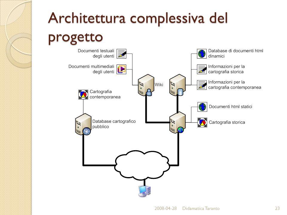 Architettura complessiva del progetto 2008-04-2823Didamatica Taranto