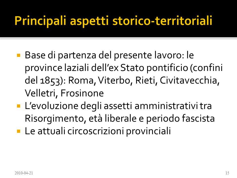 Base di partenza del presente lavoro: le province laziali dellex Stato pontificio (confini del 1853): Roma, Viterbo, Rieti, Civitavecchia, Velletri, F