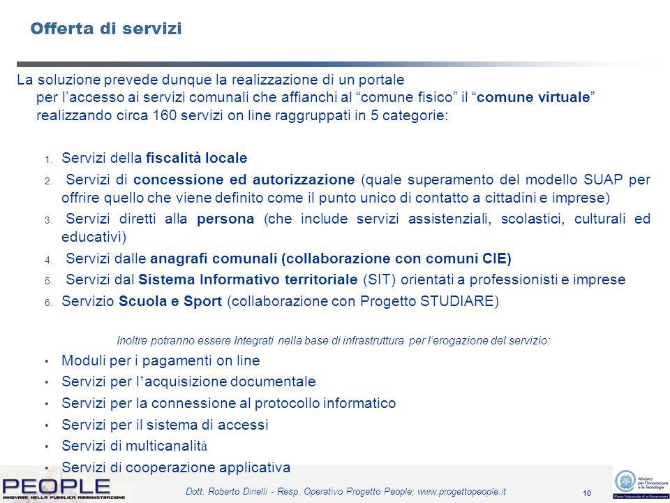 10 Dott. Roberto Dinelli - Resp. Operativo Progetto People; www.progettopeople.it Offerta di servizi La soluzione prevede dunque la realizzazione di u