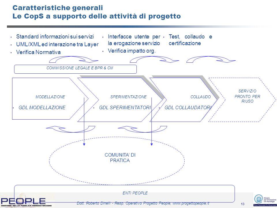 13 Dott. Roberto Dinelli - Resp. Operativo Progetto People; www.progettopeople.it Caratteristiche generali Le CopS a supporto delle attività di proget