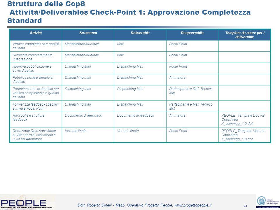 23 Dott. Roberto Dinelli - Resp. Operativo Progetto People; www.progettopeople.it Struttura delle CopS Attività/Deliverables Check-Point 1: Approvazio