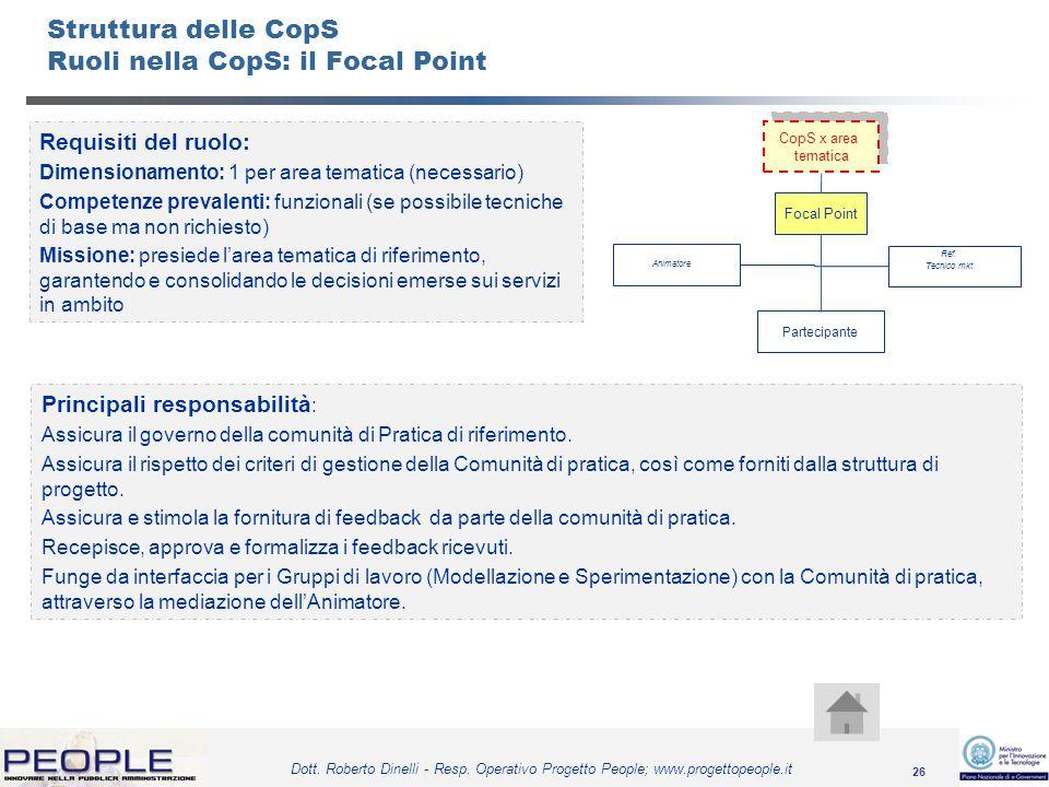 26 Dott. Roberto Dinelli - Resp. Operativo Progetto People; www.progettopeople.it Struttura delle CopS Ruoli nella CopS: il Focal Point Requisiti del