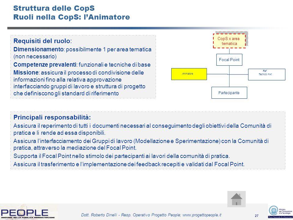 27 Dott. Roberto Dinelli - Resp. Operativo Progetto People; www.progettopeople.it Struttura delle CopS Ruoli nella CopS: lAnimatore Requisiti del ruol