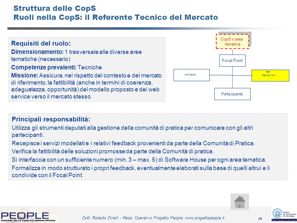 28 Dott. Roberto Dinelli - Resp. Operativo Progetto People; www.progettopeople.it Struttura delle CopS Ruoli nella CopS: il Referente Tecnico del Merc
