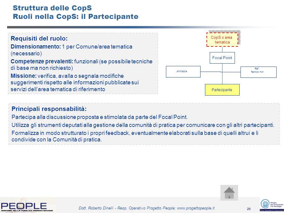 29 Dott. Roberto Dinelli - Resp. Operativo Progetto People; www.progettopeople.it Struttura delle CopS Ruoli nella CopS: il Partecipante Requisiti del