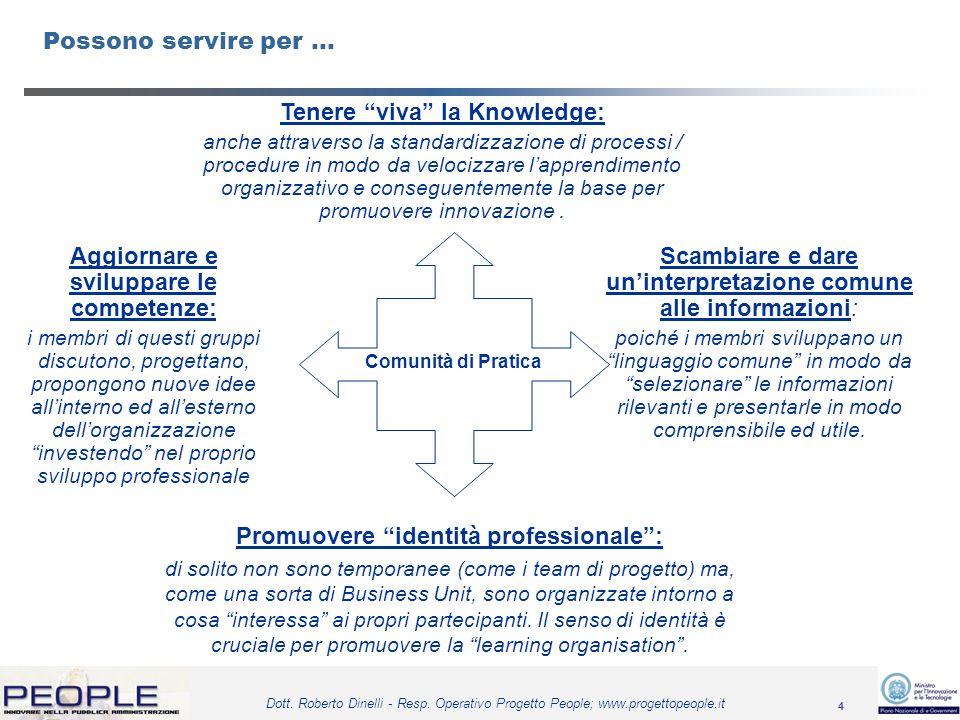 4 Dott. Roberto Dinelli - Resp. Operativo Progetto People; www.progettopeople.it Possono servire per … Aggiornare e sviluppare le competenze: i membri