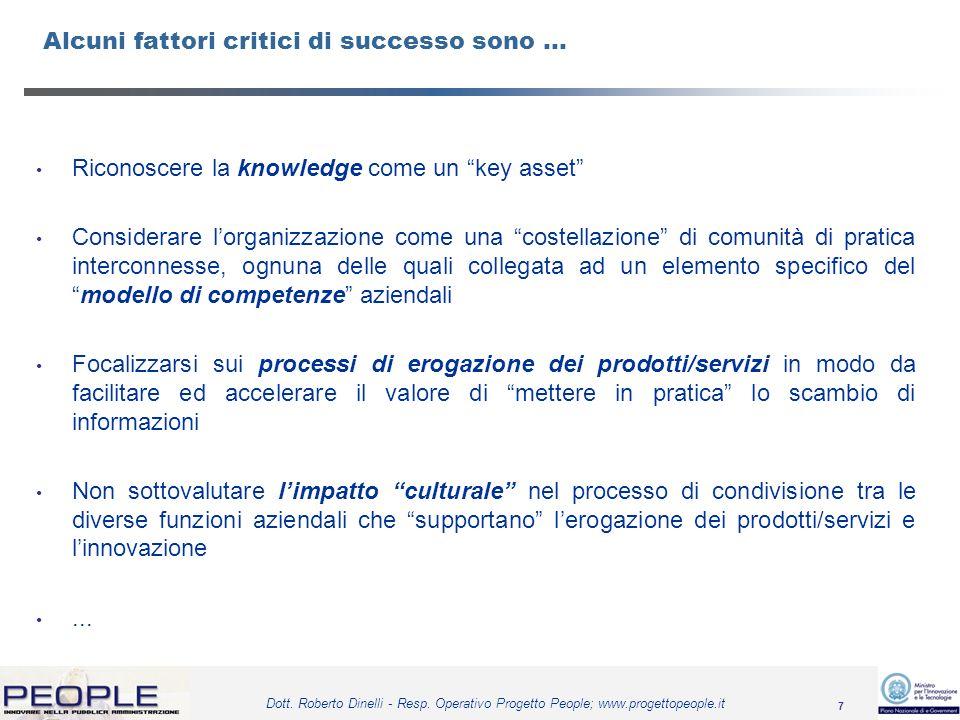 7 Dott. Roberto Dinelli - Resp. Operativo Progetto People; www.progettopeople.it Alcuni fattori critici di successo sono … Riconoscere la knowledge co