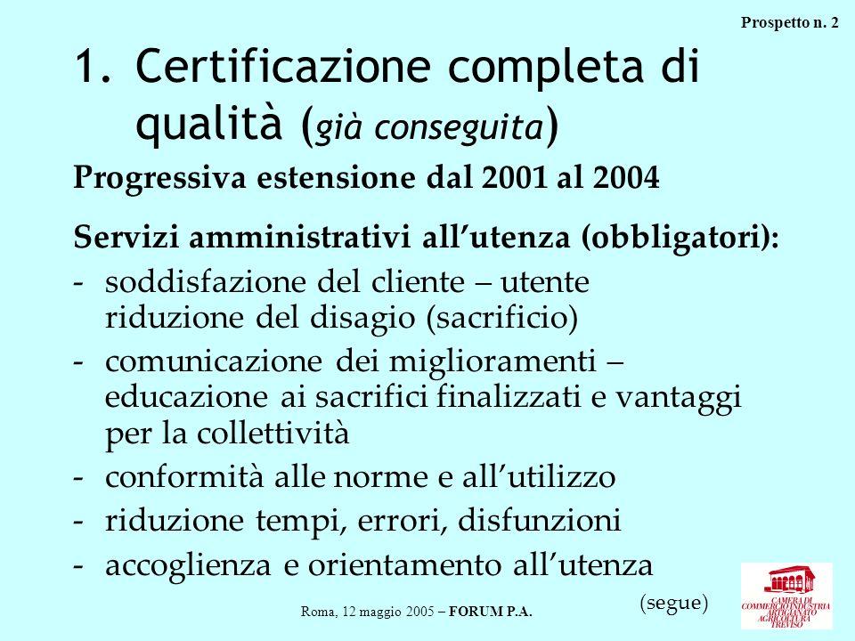 1.Certificazione completa di qualità ( già conseguita ) Servizi interni: -come prolungamento dei processi amministrativi e promozionali -come coordinamento, gestione ed organizzazione di tutti i servizi (segue) Roma, 12 maggio 2005 – FORUM P.A.