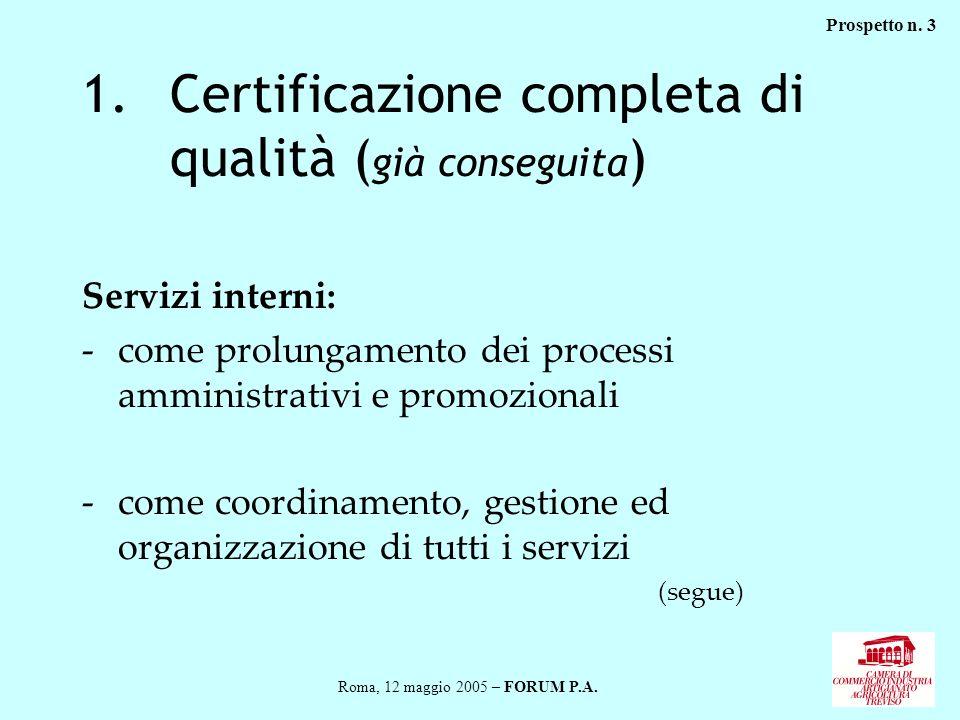 1.Certificazione completa di qualità ( già conseguita ) Servizi promozionali (non obbligatori): -entro strategie e programmi dellorgano politico -fine dello sviluppo socio – economico provinciale -massimizzazione output (beneficio) – input (costo) Roma, 12 maggio 2005 – FORUM P.A.