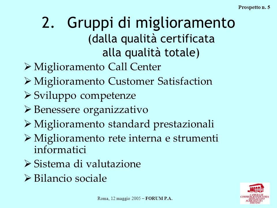 2.Gruppi di miglioramento (dalla qualità certificata alla qualità totale) Miglioramento Call Center Miglioramento Customer Satisfaction Sviluppo compe