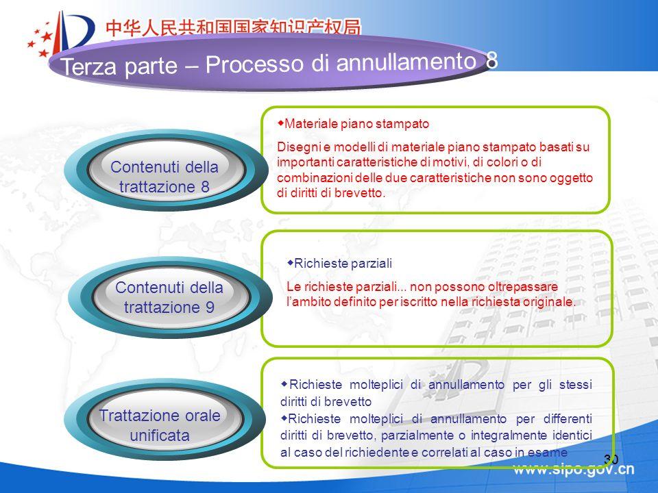 31 Efficacia della legge Procedura successiva Tipi di decisione di annullamento 1.