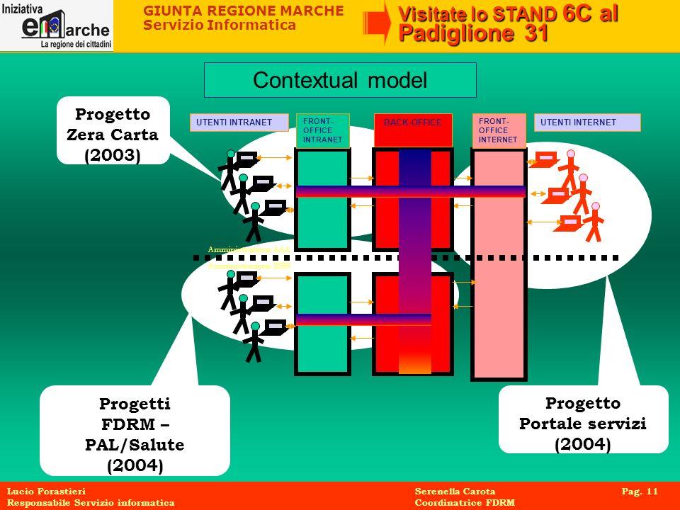 GIUNTA REGIONE MARCHE Servizio Informatica Visitate lo STAND 6C al Padiglione 31 Lucio Forastieri Serenella Carota Pag. 11 Responsabile Servizio infor