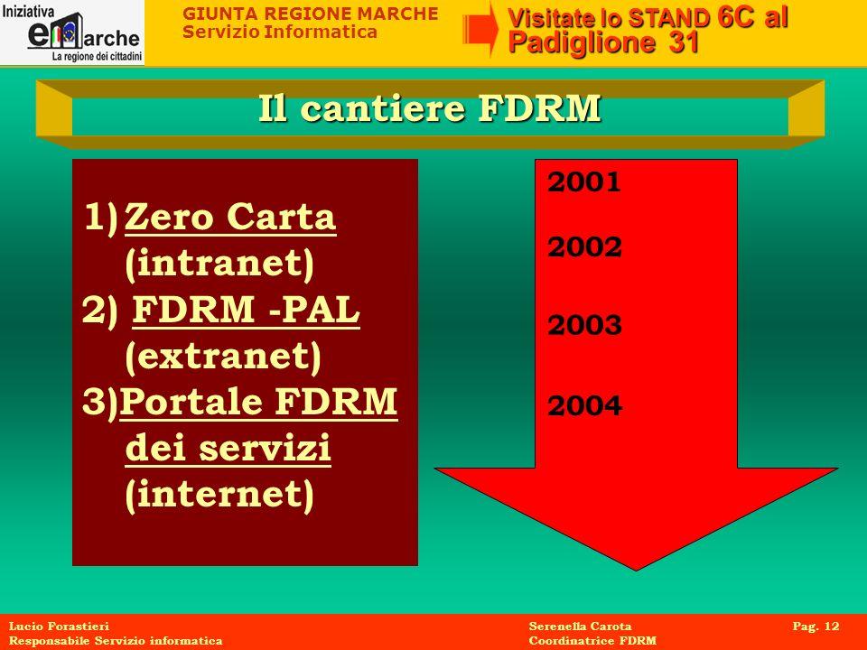 GIUNTA REGIONE MARCHE Servizio Informatica Visitate lo STAND 6C al Padiglione 31 Lucio Forastieri Serenella Carota Pag. 12 Responsabile Servizio infor