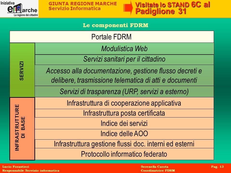 GIUNTA REGIONE MARCHE Servizio Informatica Visitate lo STAND 6C al Padiglione 31 Lucio Forastieri Serenella Carota Pag. 13 Responsabile Servizio infor