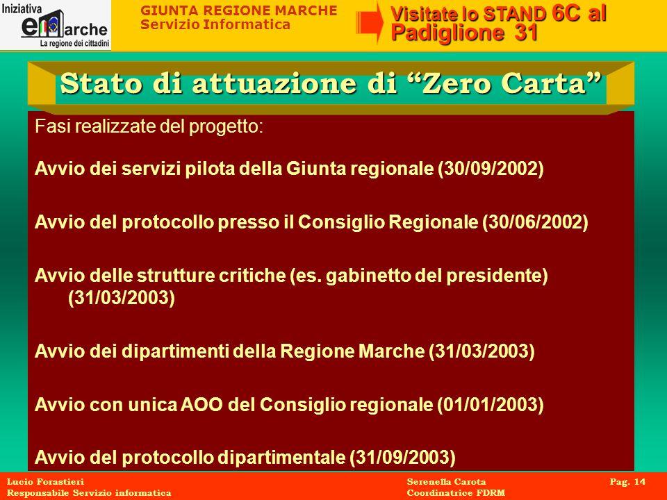 GIUNTA REGIONE MARCHE Servizio Informatica Visitate lo STAND 6C al Padiglione 31 Lucio Forastieri Serenella Carota Pag. 14 Responsabile Servizio infor