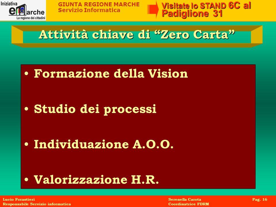 GIUNTA REGIONE MARCHE Servizio Informatica Visitate lo STAND 6C al Padiglione 31 Lucio Forastieri Serenella Carota Pag. 16 Responsabile Servizio infor