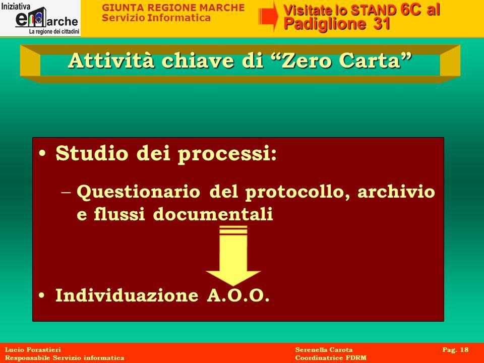GIUNTA REGIONE MARCHE Servizio Informatica Visitate lo STAND 6C al Padiglione 31 Lucio Forastieri Serenella Carota Pag. 18 Responsabile Servizio infor
