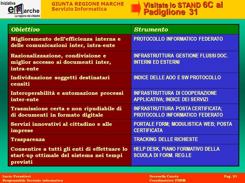 GIUNTA REGIONE MARCHE Servizio Informatica Visitate lo STAND 6C al Padiglione 31 Lucio Forastieri Serenella Carota Pag. 21 Responsabile Servizio infor