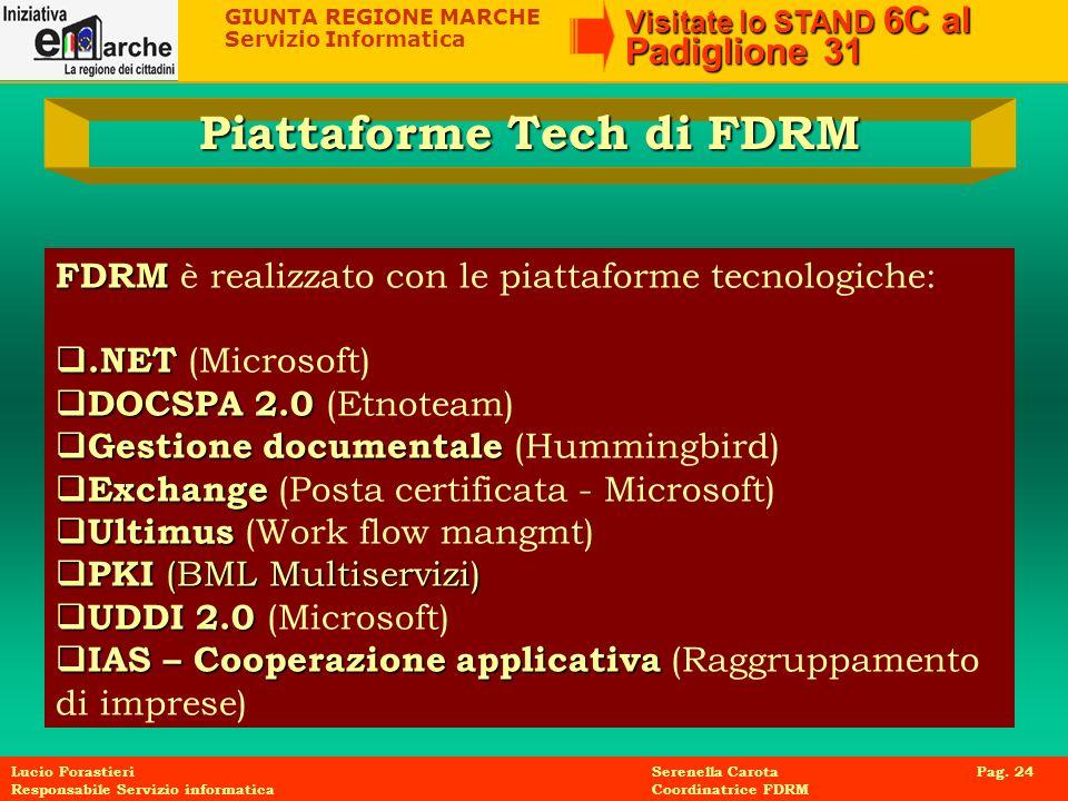 GIUNTA REGIONE MARCHE Servizio Informatica Visitate lo STAND 6C al Padiglione 31 Lucio Forastieri Serenella Carota Pag. 24 Responsabile Servizio infor