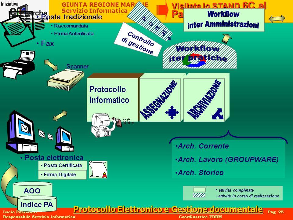 GIUNTA REGIONE MARCHE Servizio Informatica Visitate lo STAND 6C al Padiglione 31 Lucio Forastieri Serenella Carota Pag. 25 Responsabile Servizio infor