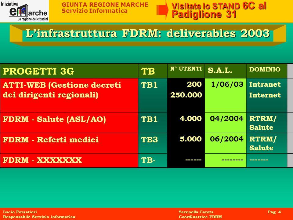 GIUNTA REGIONE MARCHE Servizio Informatica Visitate lo STAND 6C al Padiglione 31 Lucio Forastieri Serenella Carota Pag. 4 Responsabile Servizio inform