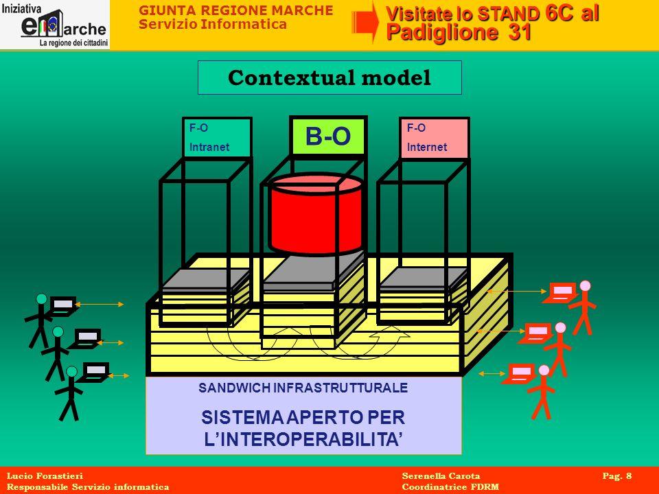 GIUNTA REGIONE MARCHE Servizio Informatica Visitate lo STAND 6C al Padiglione 31 Lucio Forastieri Serenella Carota Pag. 8 Responsabile Servizio inform
