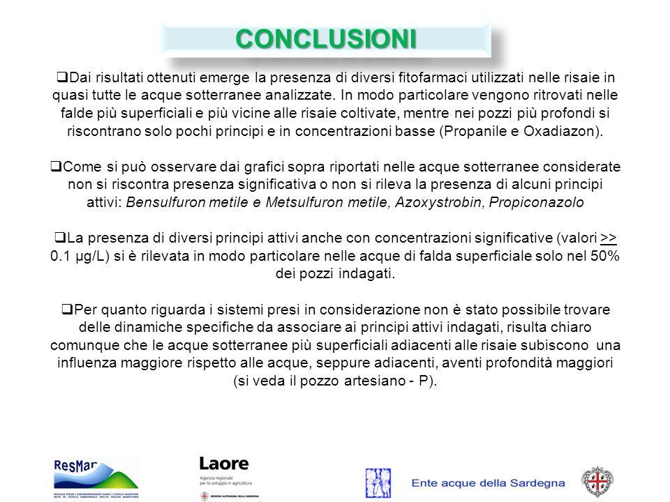 Dai risultati ottenuti emerge la presenza di diversi fitofarmaci utilizzati nelle risaie in quasi tutte le acque sotterranee analizzate. In modo parti