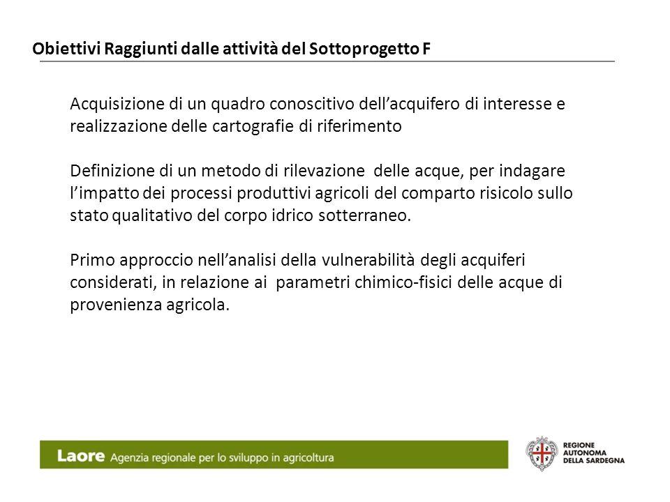 Obiettivi Raggiunti dalle attività del Sottoprogetto F Laore Agenzia regionale per lo sviluppo in agricoltura Acquisizione di un quadro conoscitivo de