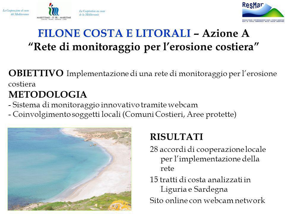 FILONE COSTA E LITORALI – Azione A Rete di monitoraggio per lerosione costiera OBIETTIVO Implementazione di una rete di monitoraggio per lerosione costiera METODOLOGIA - Sistema di monitoraggio innovativo tramite webcam - Coinvolgimento soggetti locali (Comuni Costieri, Aree protette) RISULTATI 28 accordi di cooperazione locale per limplementazione della rete 15 tratti di costa analizzati in Liguria e Sardegna Sito online con webcam network